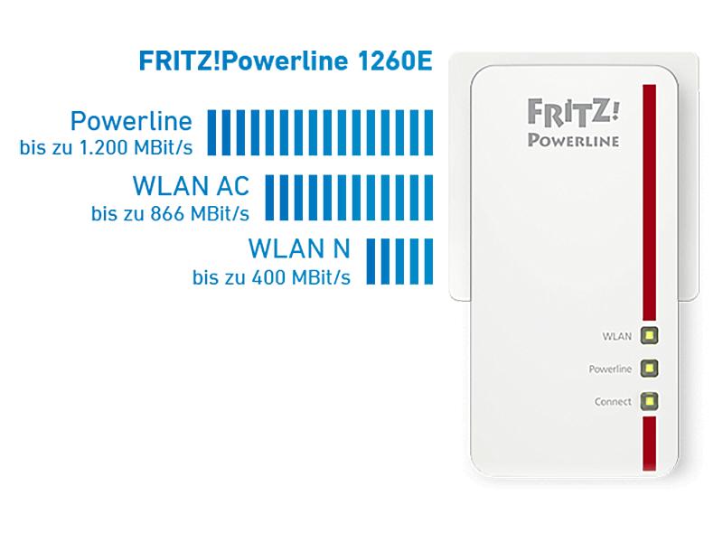 Avm Fritz Powerline 1260e 1220e Wlan Set Weiß Computer Zubehör