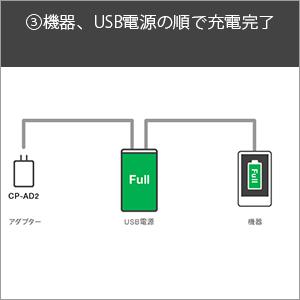 機器、USB電源の順で充電完了