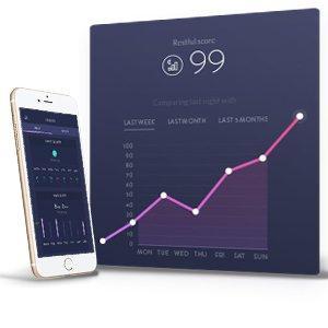 sleep data, sleep optimization