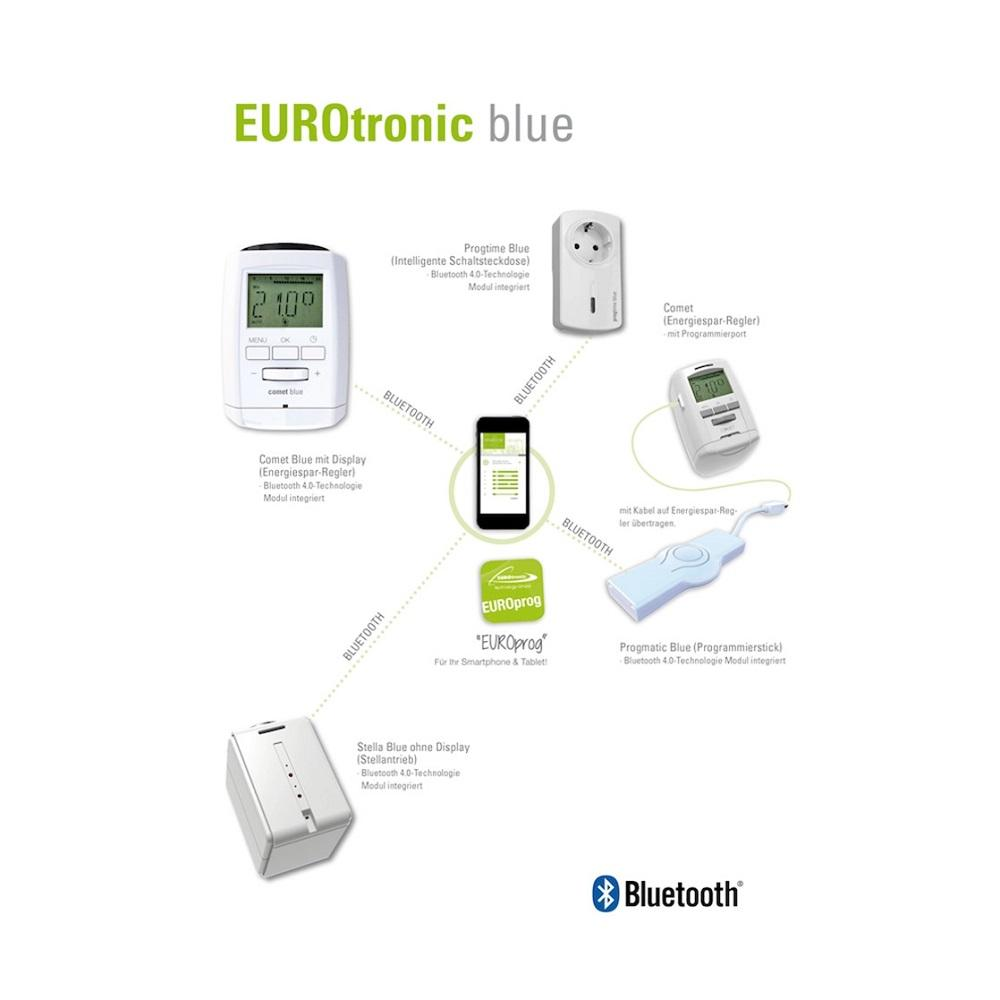 eurotronic comet blue thermostat bluetooth heizk rperthermostat app gesteuert kopf thermostat. Black Bedroom Furniture Sets. Home Design Ideas