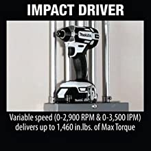 Impact;driver;drill;screw;torque;wood;hole;hold;screwdriver