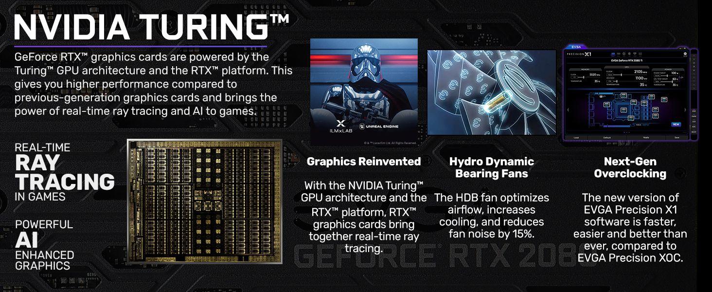 EVGA GeForce RTX 2080 Ti Ftw3 Ultra, Overclocked, 2 75 Slot Extreme Cool  Triple + iCX2, 65C Gaming, RGB, Metal Backplate, 11GB GDDR6, 11G-P4-2487-KR