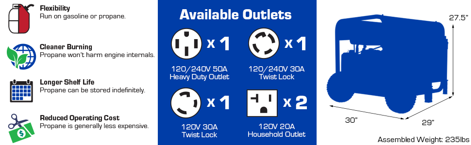 outlets, generator, power