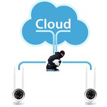 интелигентни wifi облак камера за сигурност