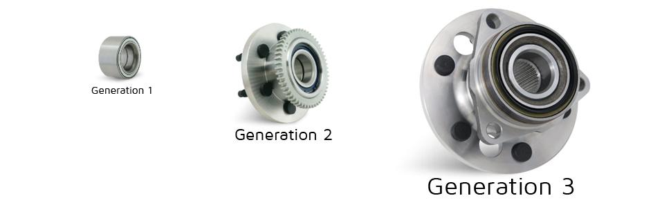 WJB, Automotive, Wheel, Hub, Assembly, Generation 3, Gen 3