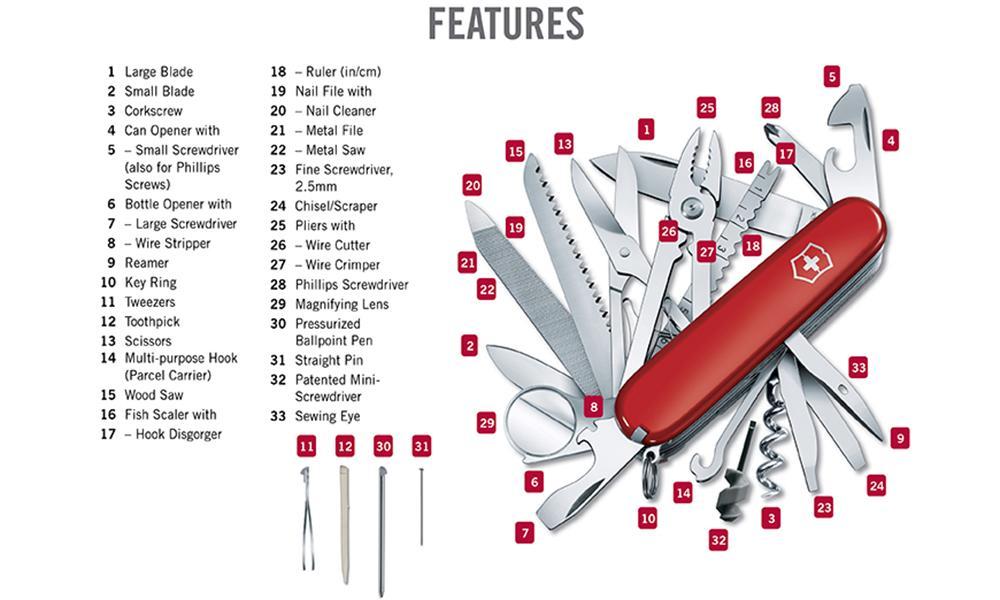 Amazon Com Victorinox Swiss Army Swisschamp Pocket Knife