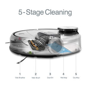 5-STAGE CLEANING SYSTEM