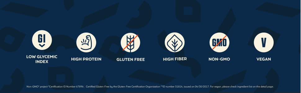 protein, gluten-free, non-GMO, vegan, fiber, pasta, chickpea pasta, banza, lentil pasta,