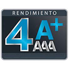 Rendimiento 4A