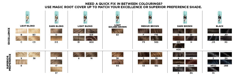 Magic Root, Root Cover up, Hair Color, Hair Roots, Hair Colour, Coloring roots