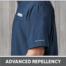 Advanced Repellancy
