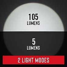 2 Light Modes