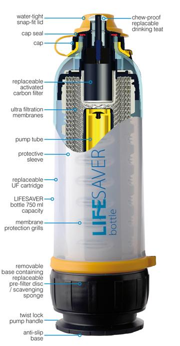 Amazon Com Lifesaver Water Filtration Filter Bottle