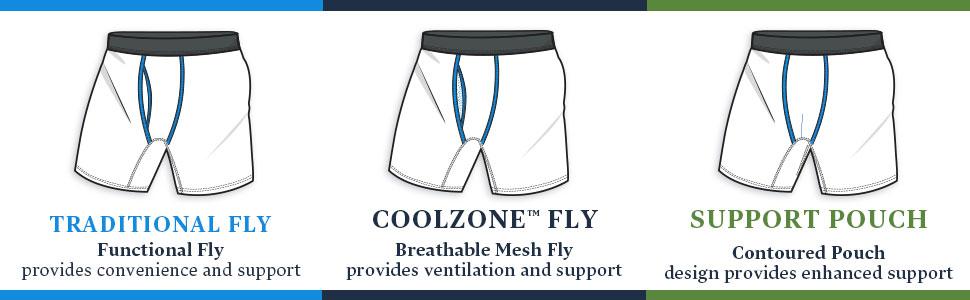 Mens Boxer Briefs Underwear Fly Guide