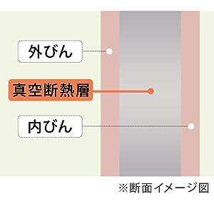 真空断熱層で温度をキープ