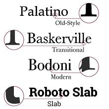 Web site Design, typography