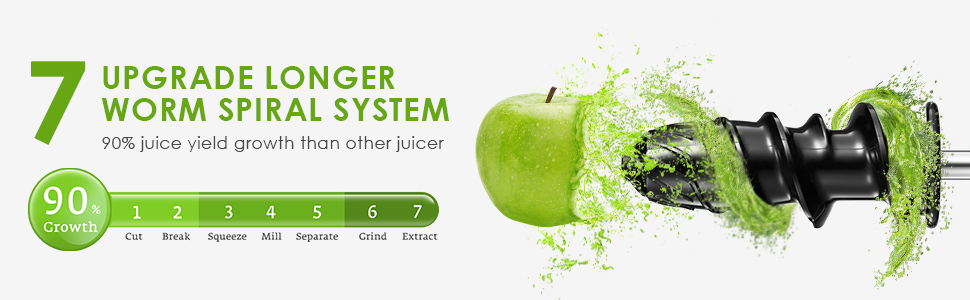 6 Aicok Juicer Review | Best Slow Masticating Juicer 2019 1
