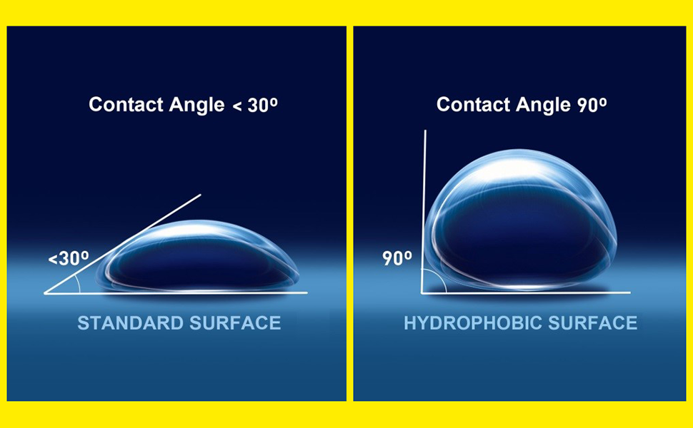 Het principe van hydrofobie.