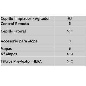 Hoover RBC090 - Robot aspirador con filtro HEPA y WIFI, hasta 120 ...