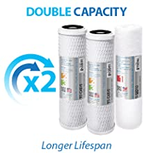 Super Capacity Filters For 2X Life