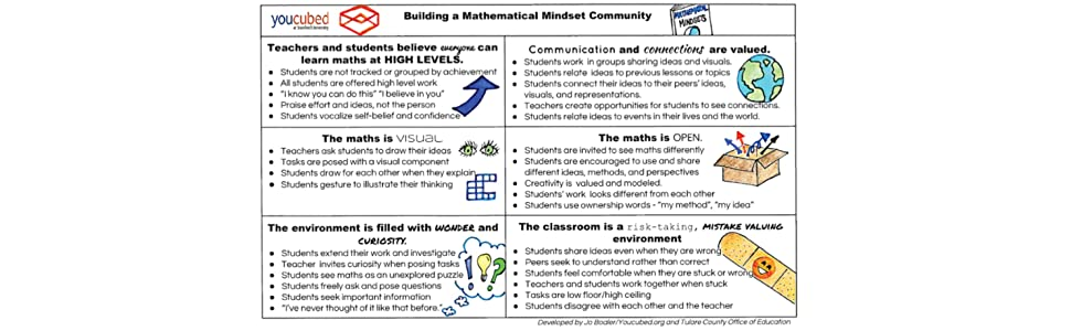 Amazon.com: Mathematical Mindsets: Unleashing Students ...