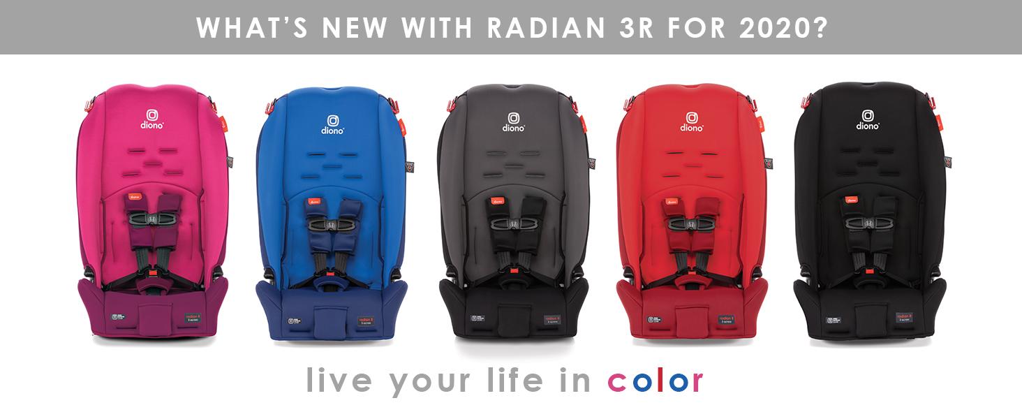 radian 3R