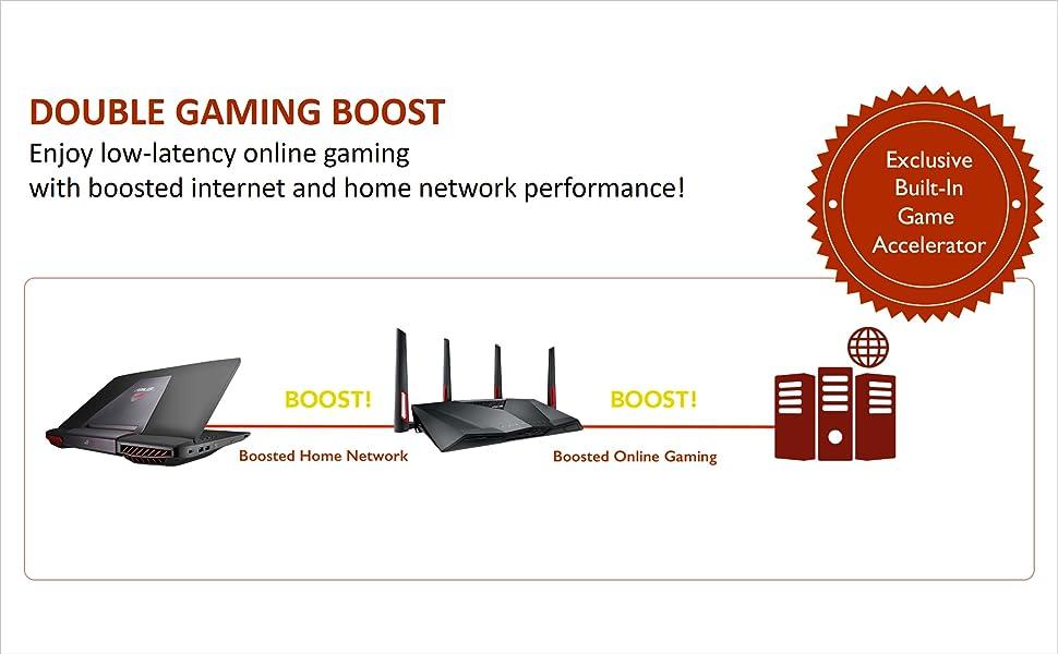 RT-AC88U Dual-Band WiFi Gaming Router