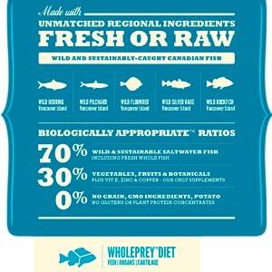ACANA Pacifica ofrece 5 pescados de captura silvestre en proporciones de WholePrey de pescado, órganos y cartílago