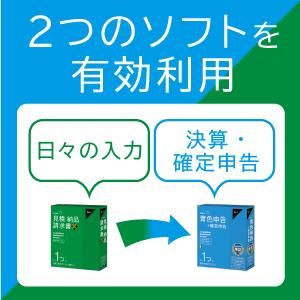◆2つのソフトを有効利用