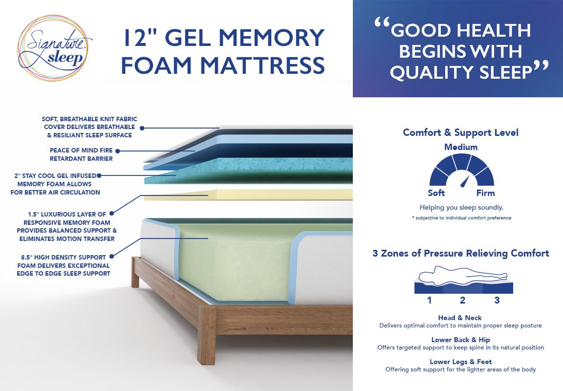 Amazon Signature Sleep 12 Inch Gel Memory Foam