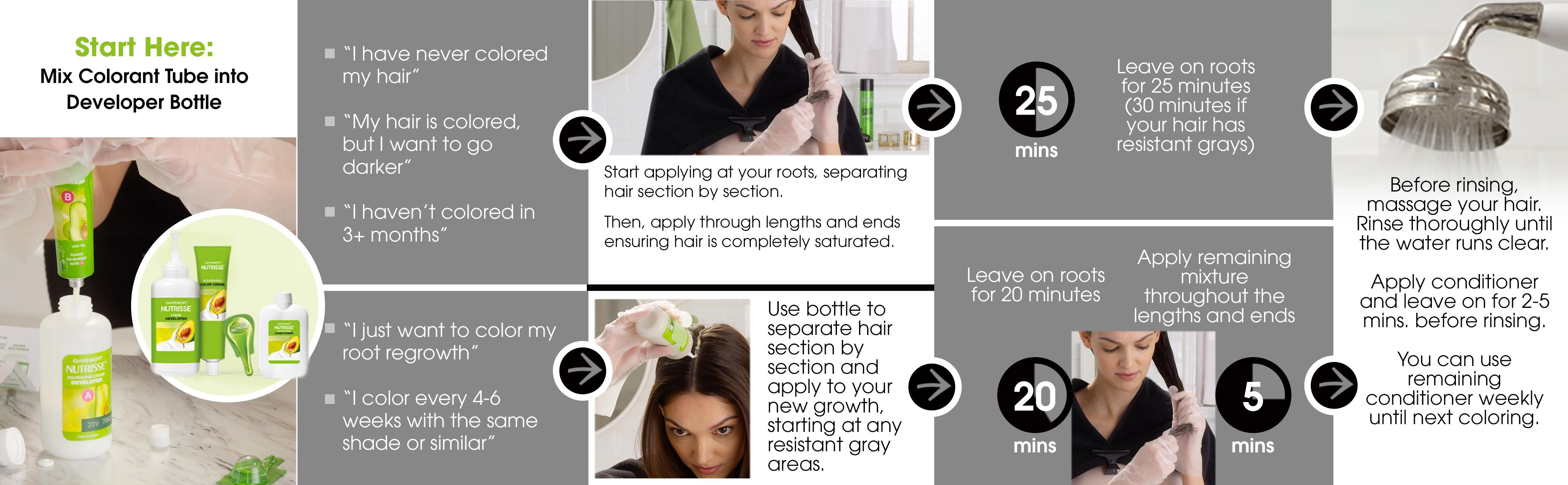 Amazon Garnier Nutrisse Ultra Coverage Hair Color Deep Dark