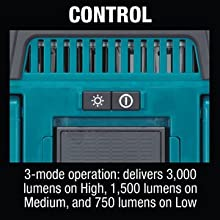 control three mode operation delivers 3000 lumens high 1500 medium 750 low settings