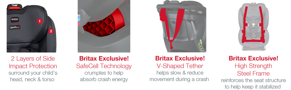 Britax Boulevard ClickTight Convertible Car Seat, Cool N Dry