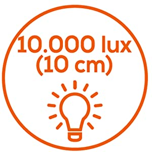 10,000 Lux at 10cm