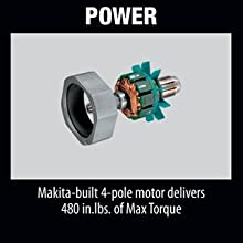 power motor built-in deliver in.lbs. inch-lb inch pounds max torque inch-pound