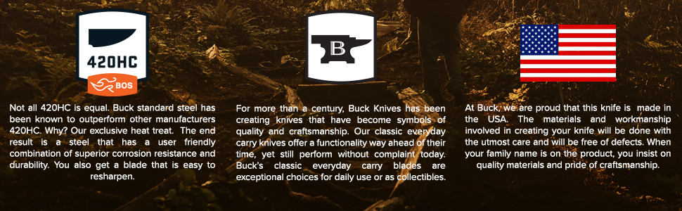 Buck Knives 303 Cadet Features 420HC Steel Blades Classic Design Proudly Made in USA Handsome Knife