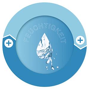 hyaluronzuur; vitamine E; vermoeide huid; Serum; energie boost; microparels