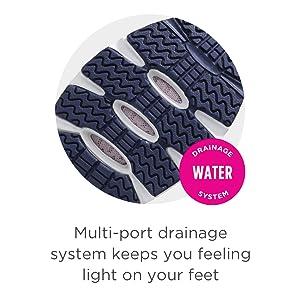 drainage ports