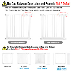 Tips of the Gap