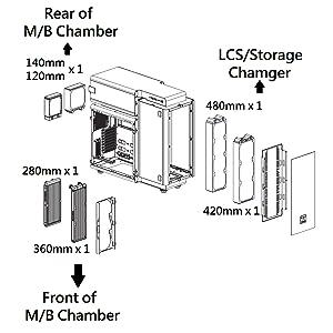 Level 20 case