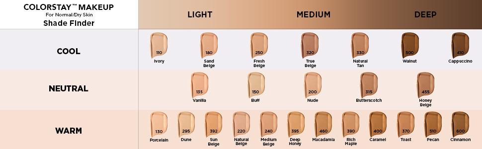 Foundation, makeup, cosmetics, Revlon, face, life proof, shades, dry skin