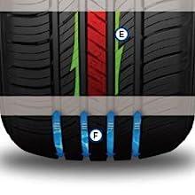 Kumho Crugen HP71 all/_ Season Radial Tire-235//60R18XL 107V
