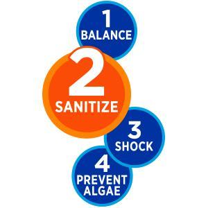 Step 2: Sanitize