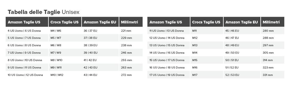 size chart, size table, tabella delle taglie