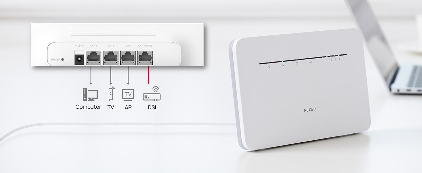 4 gigabit ports router
