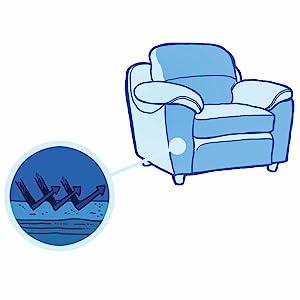 guardsman furniture stain remover