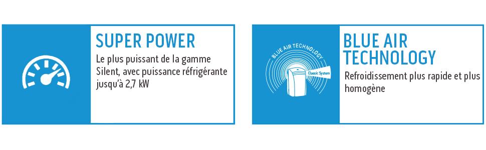 Le climatiseur mobile puissant et silencieux avec puissance réfrigérante jusqu'à 2,7 kW