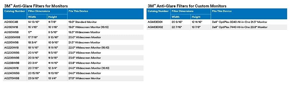 3M Anti Glare Filters