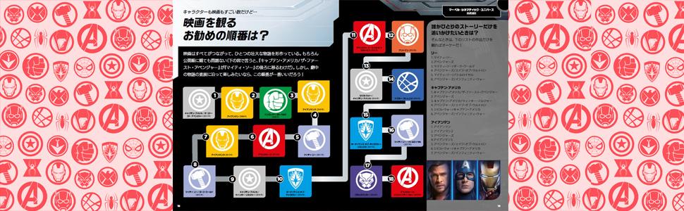 マーベル映画のすべて マーベル MARVEL アイアンマン スパイダーマン アベンジャーズ アントマン キャプテン・マーベル