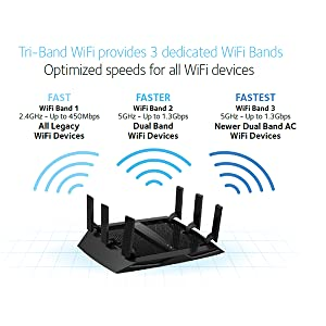 NETGEAR R7900P-100NAR Nighthawk X6S AC3000 MU-MIMO Smart Wi-Fi  Router(Renewed)